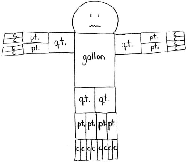 Lesson: Gallon Guy - BetterLesson