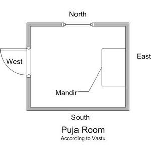vastu tips for an alter/puja room