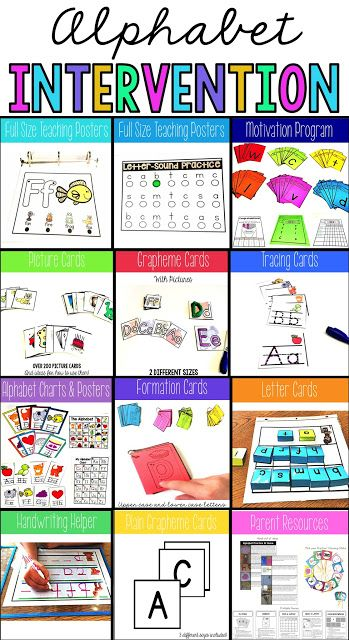Alphabet resources for intervention: A sequenced program with several choices for visuals, an automaticity activity for each letter, picture cards for initial sound matching, and parent resources.