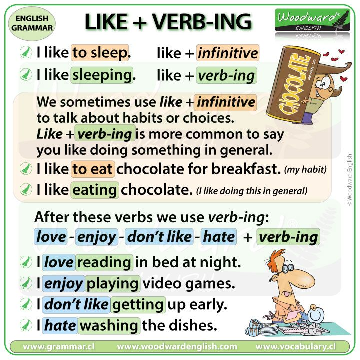 Like + Verb-ING – Like + Infinitive – Enjoy + Verb-ING | Gramática ...