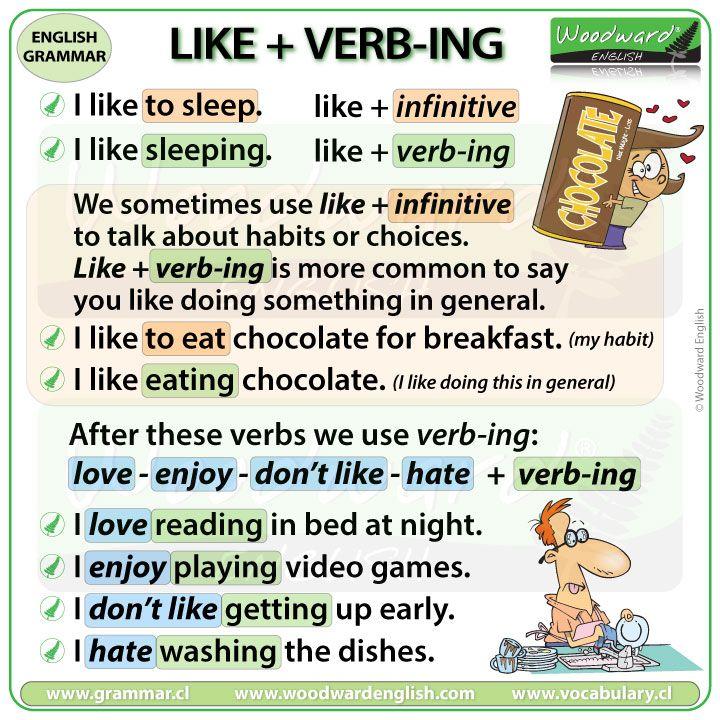 Like + Verb-ING – Like + Infinitive – Enjoy + Verb-ING | Gramática ...