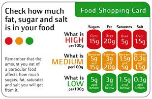 High, Medium, Low = Fat, Sugar, Salt
