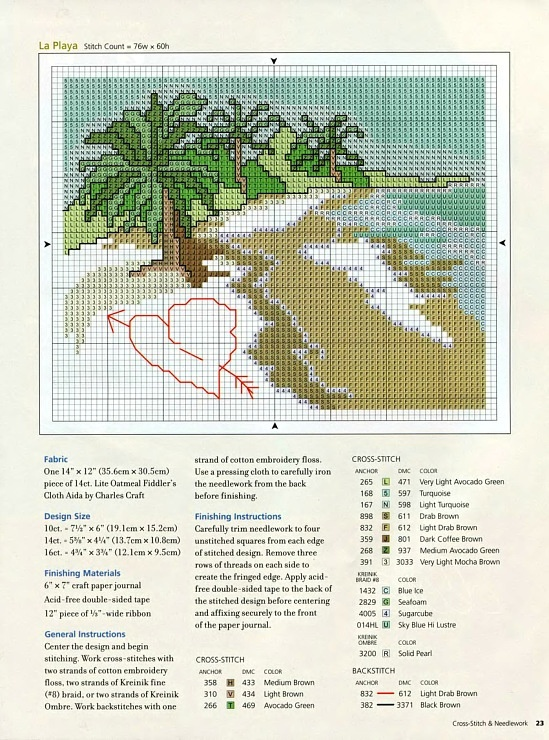 Beach cross stitch. Great wedding gift