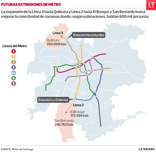 Gobierno estudiará ampliar red de Metro a Quilicura y San Bernardo. #Chile 2014