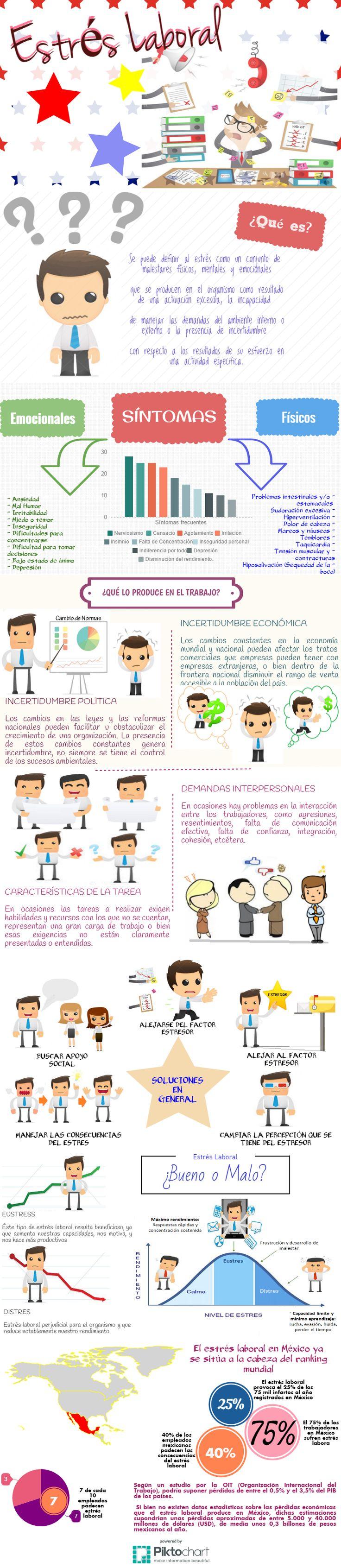 Creado por : Evelyn Henestrosa Gil & Ángel Arturo Villareal Uribe