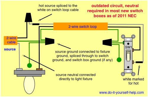 switch loop wiring diagram cabin how to 39 s light switch. Black Bedroom Furniture Sets. Home Design Ideas