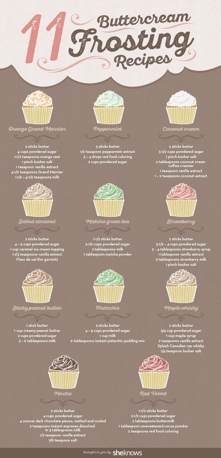 11 Blissful buttercream frosting combinations (INFOGRAPHIC)