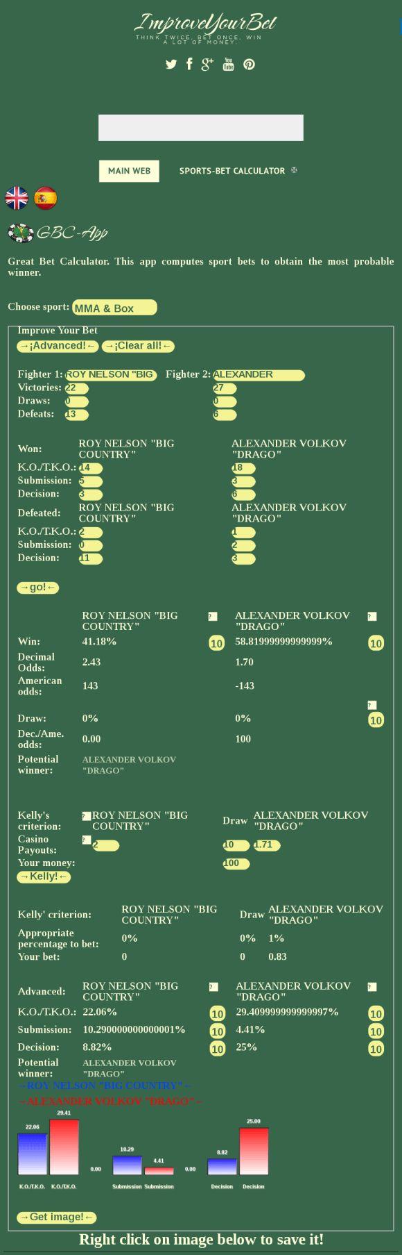 UFC on fox 24 forecast predictions and picks ROY NELSON BIG COUNTRY Vs ALEXANDER VOLKOV DRAGO