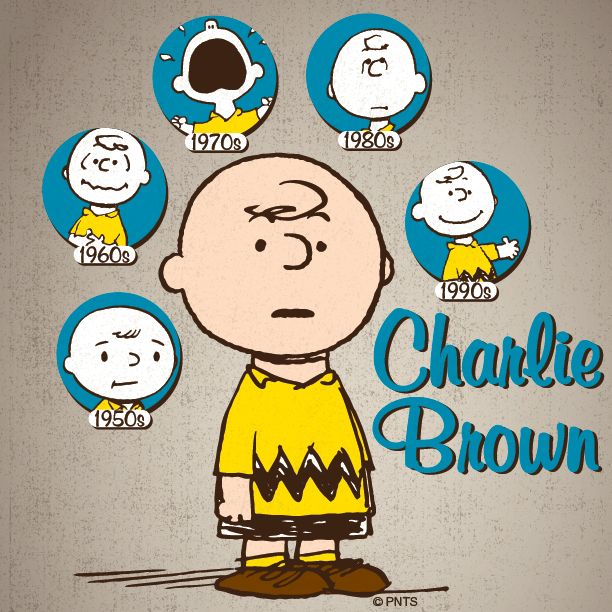 The evolution of Charlie Brown