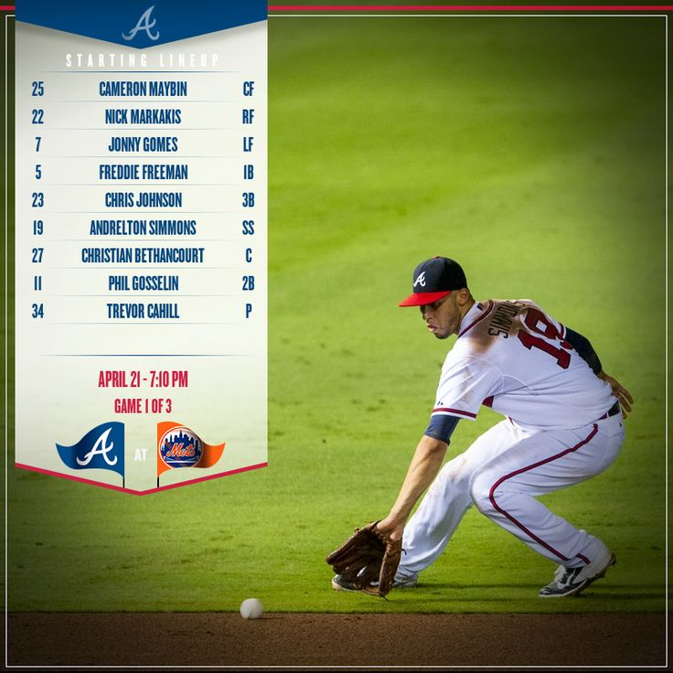 Tonight's lineup as the Braves take on the Mets: