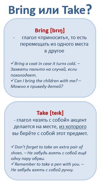 Английские слова, которые мы путаем: Bring или Take #english #confusingwords #bring #take #английский