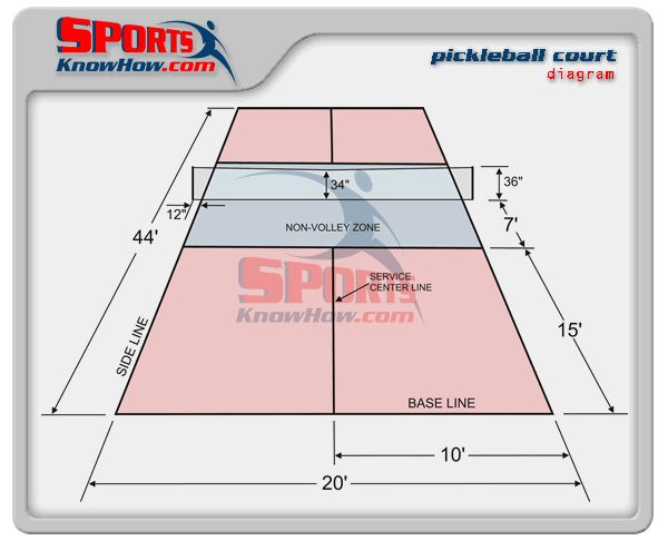 google image result for       sportsknowhow com  images  diagrams  pickleball