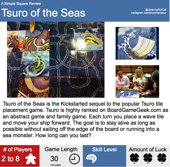 93 Best Board Game Reviews And Visual Summary Images On Pinterest Abstract Executive Summary