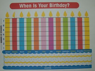 Birthdays Graph freebie