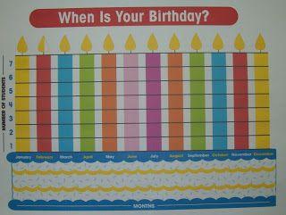 Birthdays Graph freebie