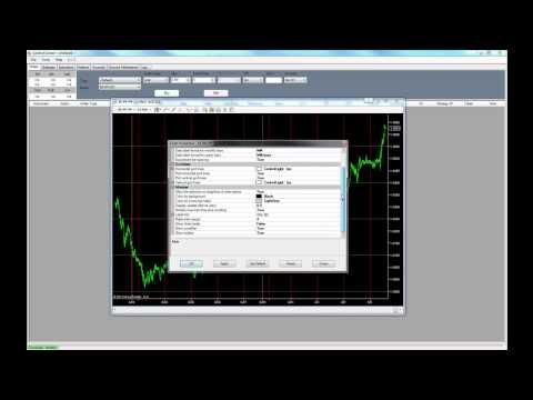 Trading forex menurut mui
