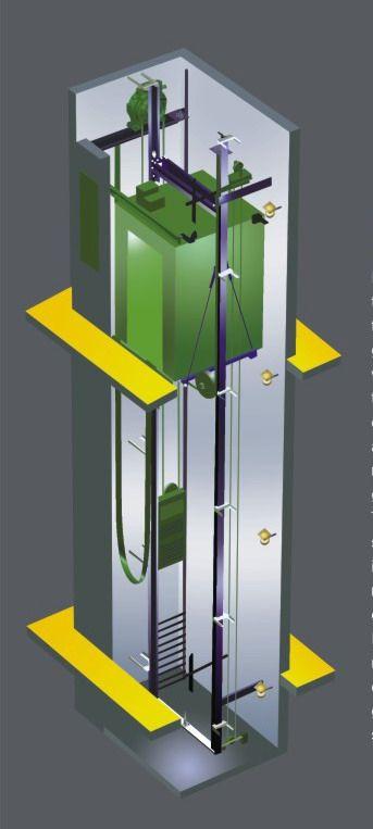 Tipos de Ascensores para las edificaciones.   Elevators ...
