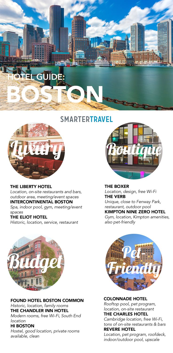 The best hotels in Boston!