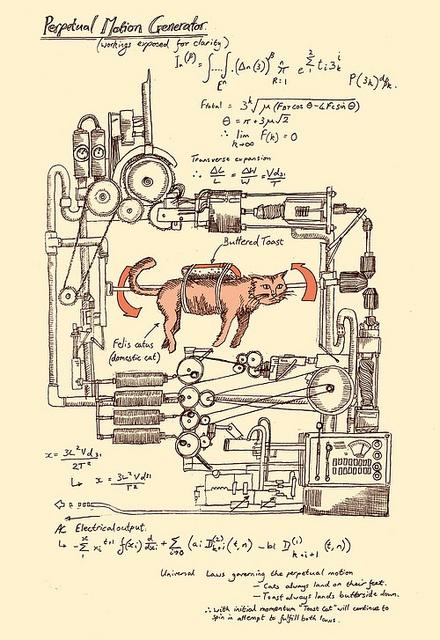 ... perpetual motion generator perpetual motion machine supplies