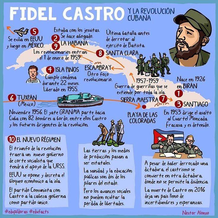 """Néstor A. Arrukero (@xardesvives) sur Instagram : """"Fidel Castro y la revolución cubana. #edupíldoras #edufacts"""""""