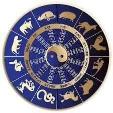 El horóscopo chino está marcado por los años lunares dentro del calendario chino, que varía del occidental, razón por la que en ambos horóscopos tenemos signos diferentes que se calculan de forma distinta a la que conocemos habitualmente.