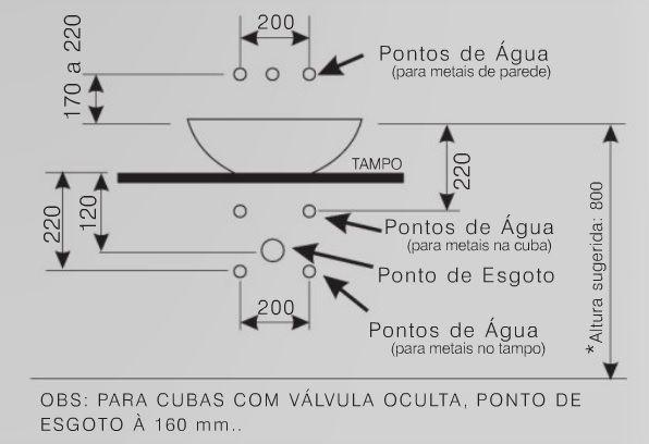 Medidas padrão para cubas, lavabos e bancadas do banheiro  MedidasErgonomi # Altura De Pia Para Banheiro Infantil