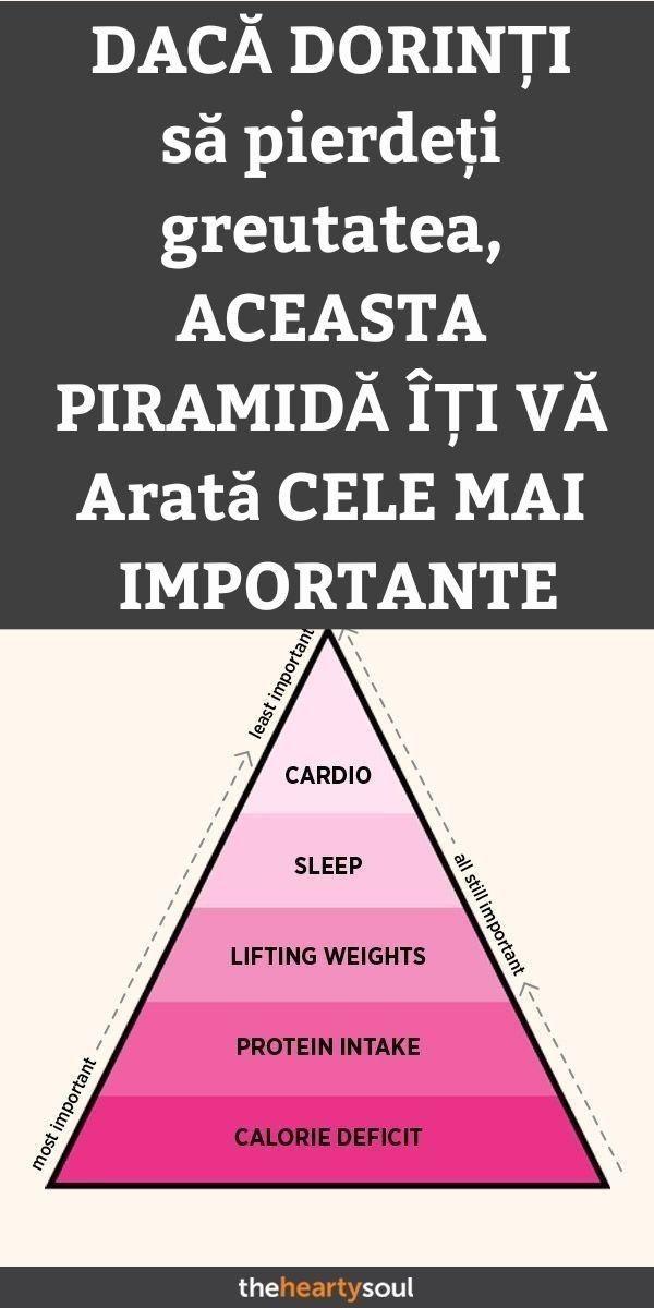 8 cum să pierdeți în greutate