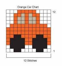 Billedresultat for chart notes knitting