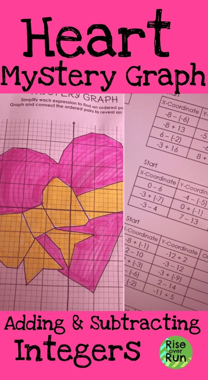 Adding And Subtracting Integers Mystery Picture Graph Students Must Add And Subtract Integers To Cre Math Valentines Middle School Math Stations Math Integers [ 1312 x 717 Pixel ]
