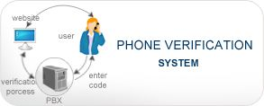 Asterisk services provider launched asterisk phone number verification software solution, namely, CosmoPVS which verify contact number at time of website registration using 2 different methods to prevent automated fake registration at affordable cost