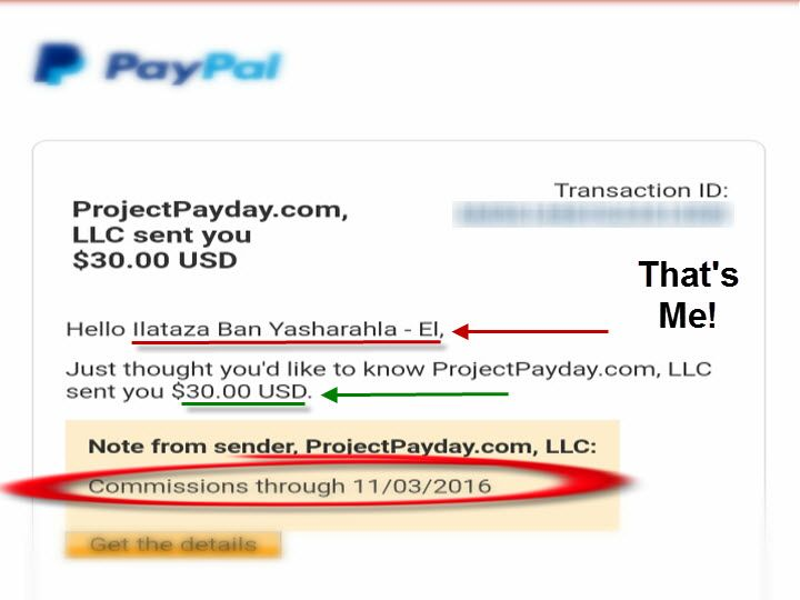 Projects at home to make money