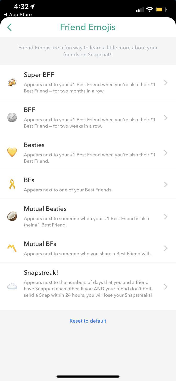 Pin by alex on snapchat Snapchat friend emojis, Snapchat
