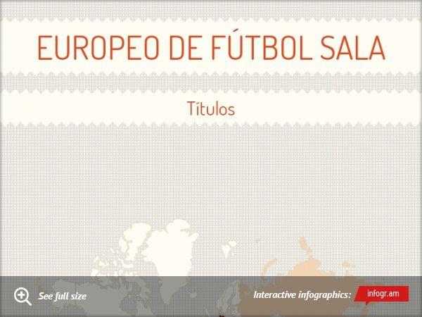 Europeo de fútbol sala #euro #2014 #belgium #spain #aporel7