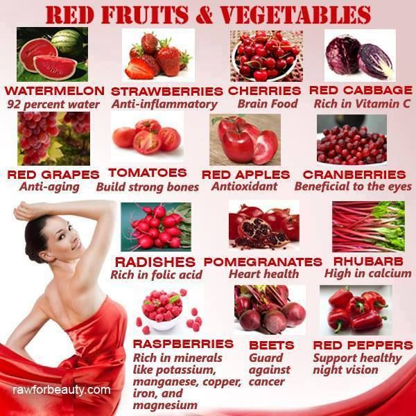 is blending fruits and vegetables healthy edible fruits