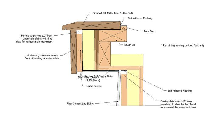 Cantilevered Window Wall Exterior Foam Insulation Windows House Window