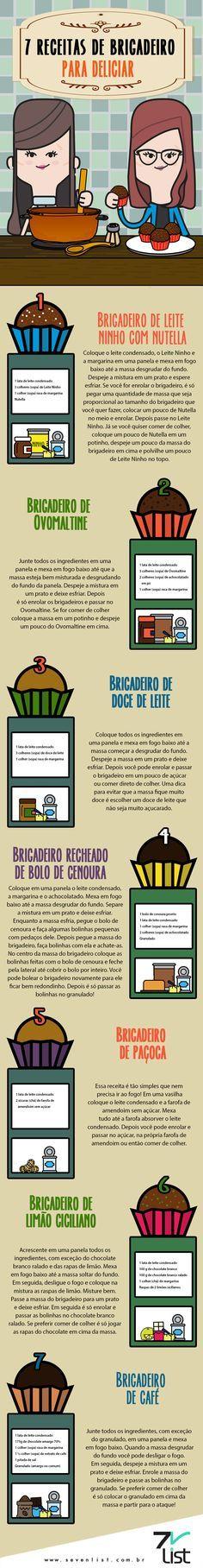 Varias receitas de brigadeiro (nutella cafe mug cakes)