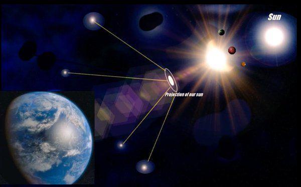 """Gli scienziati suppongono che il campo gravitazionale della nostra stella abbia """"rubato"""" un pianeta extrasolare che adesso orbita attorno al Sole."""