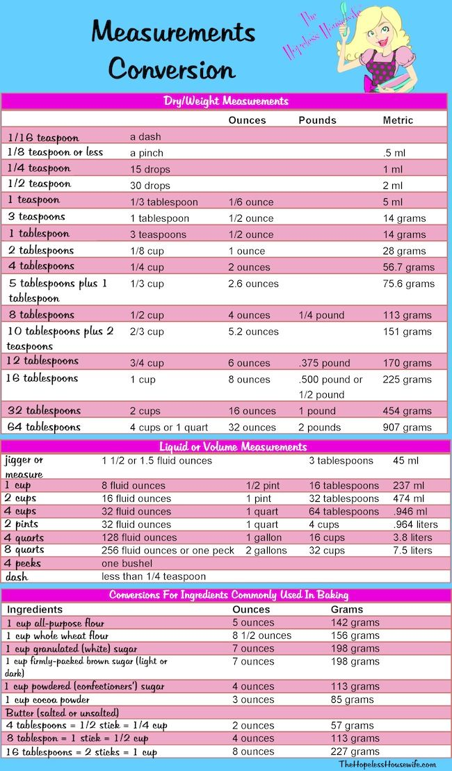 The  Best Measurement Conversion Chart Ideas On