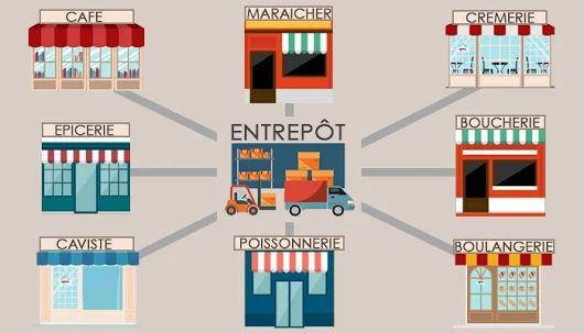 Stock-iT permet à Tradilog de gérer un stock centralisé pour des magasins distants. #wms #logistique