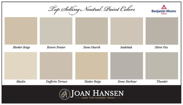 Top selling neutral paint colors from benjamin moore 2015 - Interior paint colors to sell house ...
