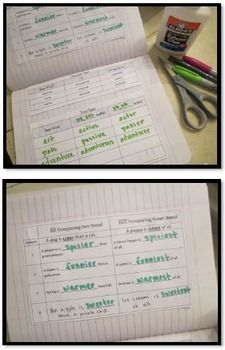 20 Common Suffixes student practice pages-- can be pasted into INB or hole punched and clipped into a student binder