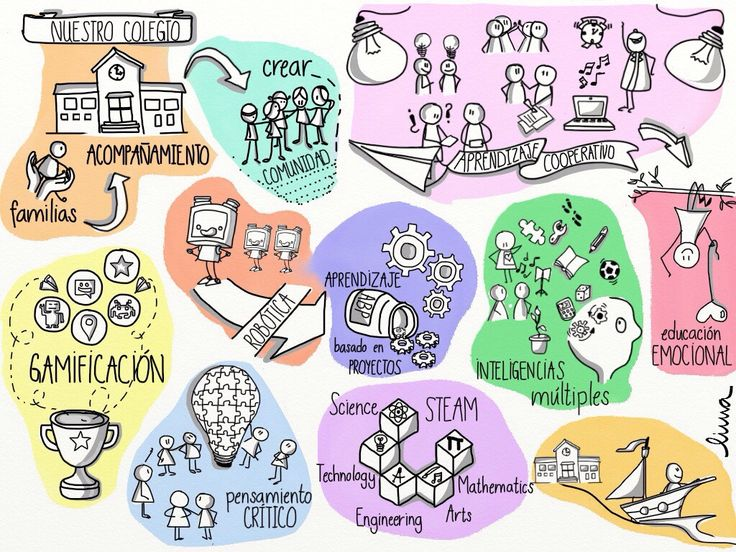 http://idibujos.tumblr.com/page/10