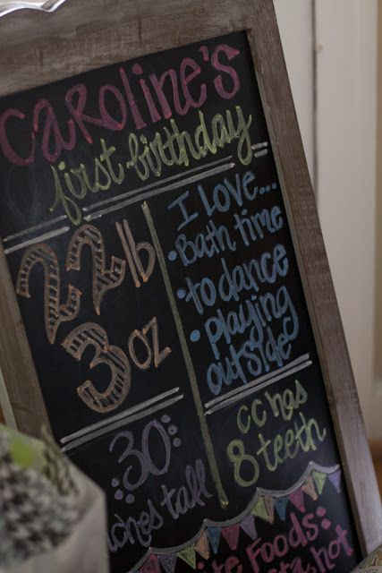 Hello! Happiness: Caroline's 1st Birthday Party Recap