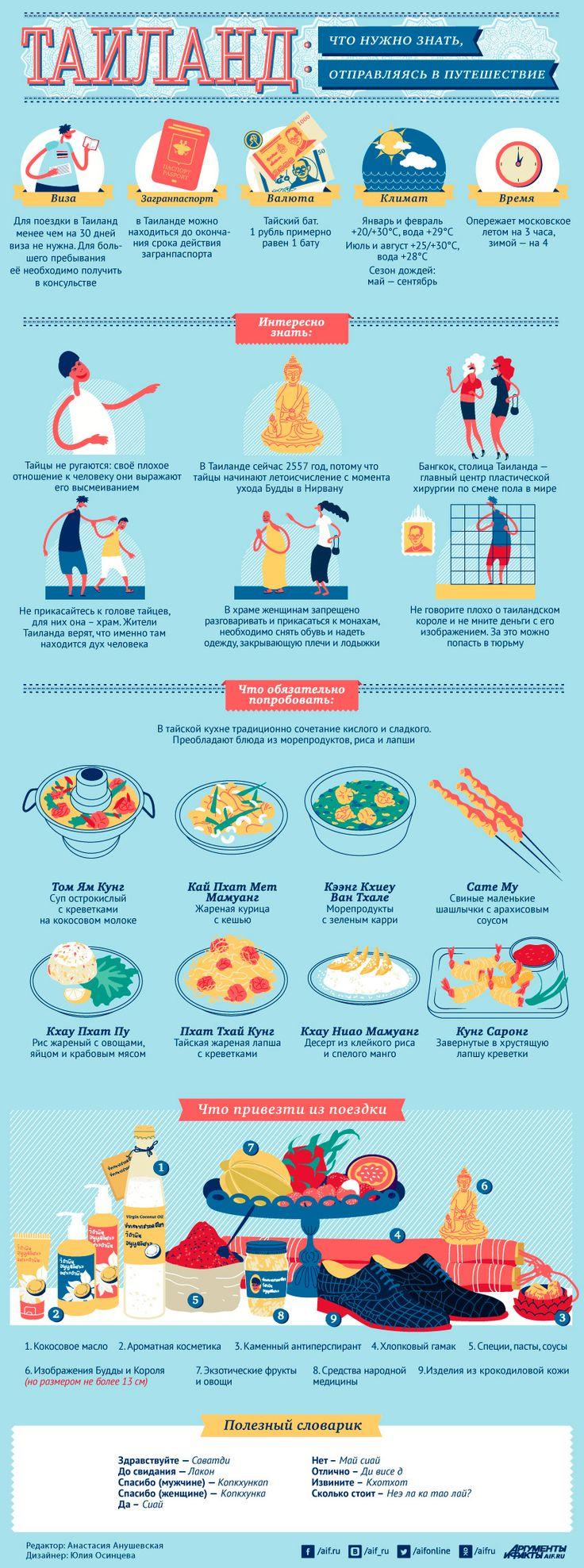 Таиланд: что нужно знать, отправляясь впутешествие? Инфографика #Таиланд
