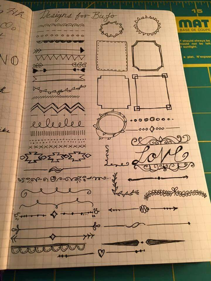 BUJO Tipps – Bullet Journal, Tagebuch Bujo Rahmen,…