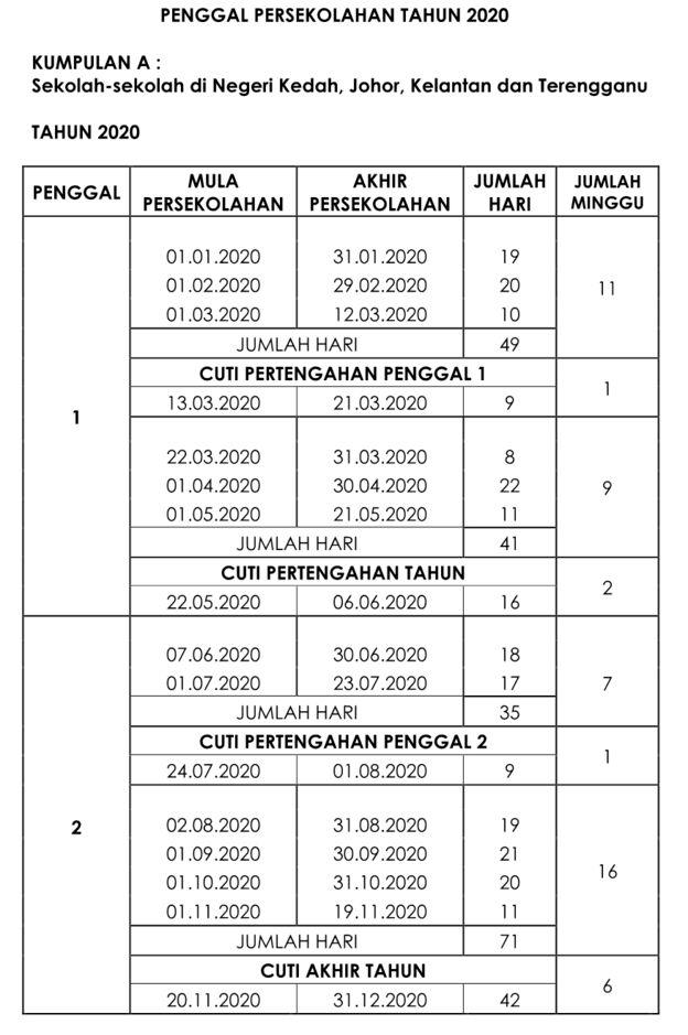 Jadual Takwim 20201 In 2020 Calendar Sheet Music English