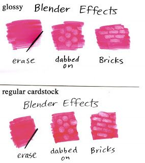 how to use copic markers for beginners