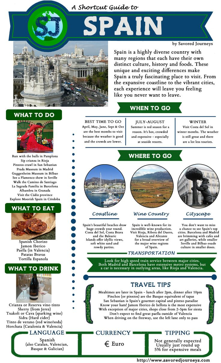 Shortcut Destination Guide to Spain. When to go, what to do, what to eat and drink in #Spain by Savored Journeys #travel