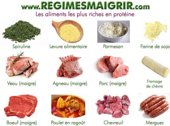 La spiruline et la levure alimentaire ainsi que les viandes rouges comme le veau font partie des aliments à très haute teneur protéique