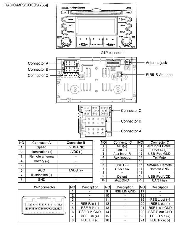 Kia Car Radio Stereo Audio Wiring Diagram Autoradio Connector Wire Installation Schematic Schema Esquema De Conexiones S Car Audio Installation Kia Sorento Kia